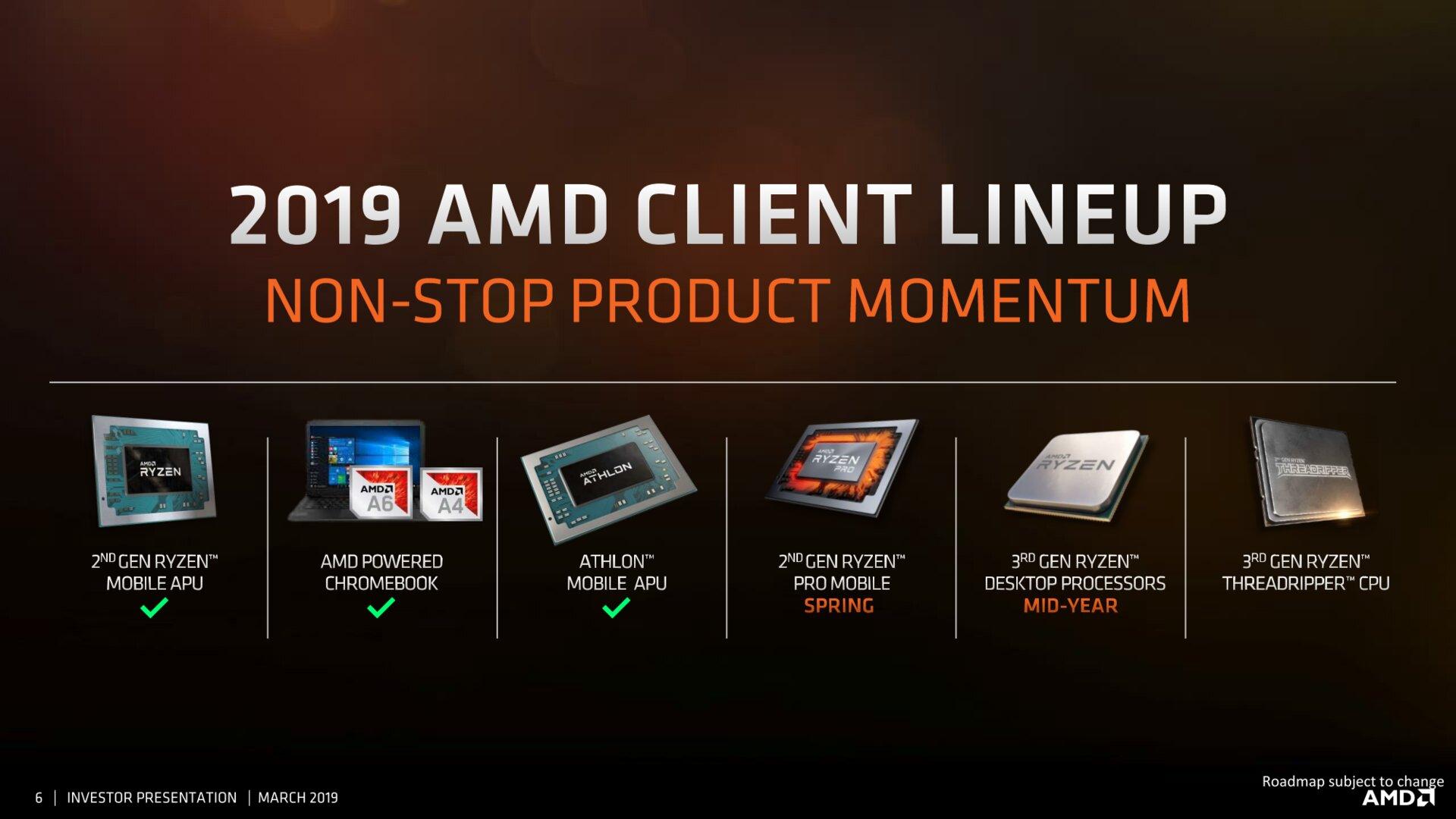 AMDs Roadmap für Client-Prozessoren 2019