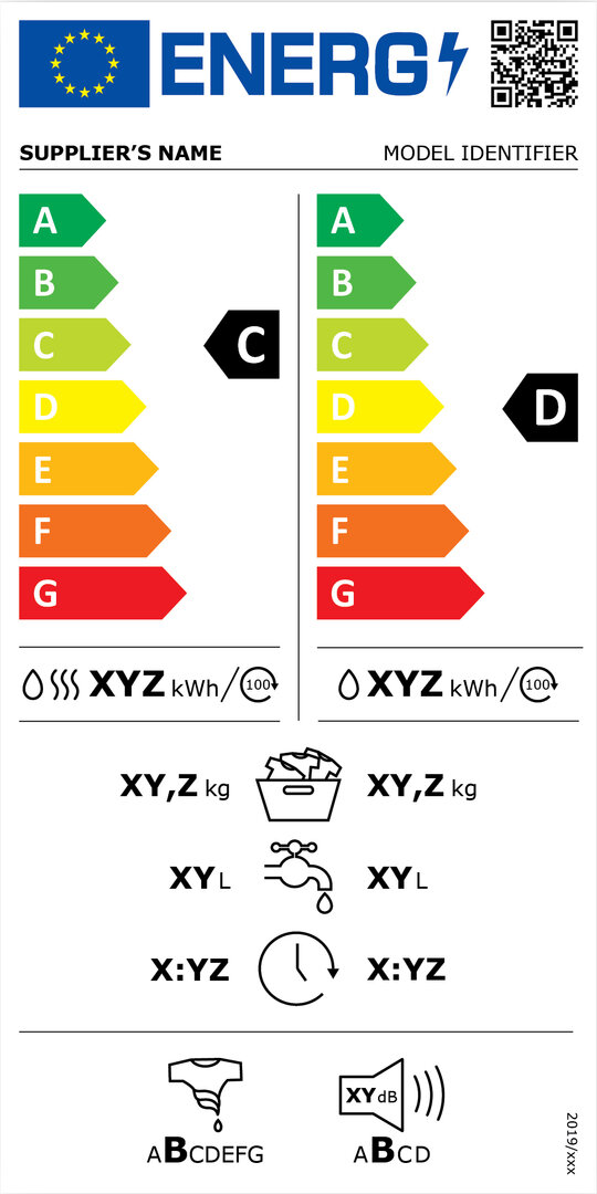 Energieeffizienzkennzeichnung für Waschtrockner