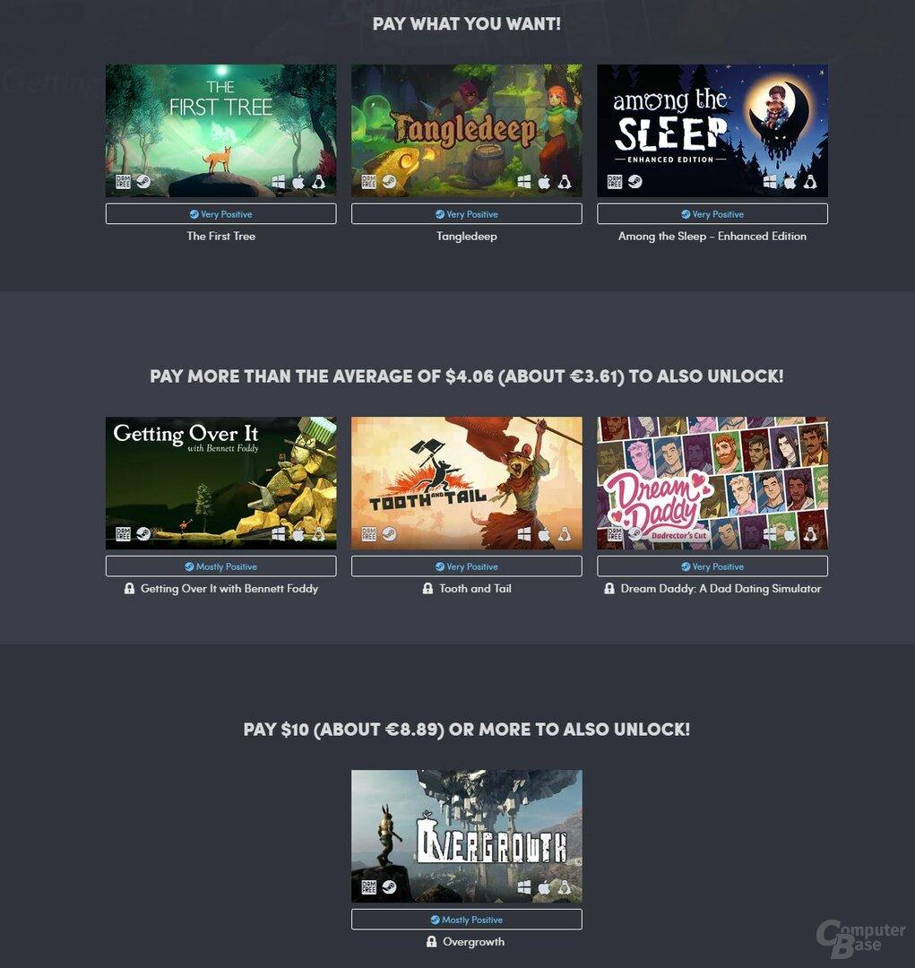 Das 20. Indie-Bundle enthält spannende Spiele