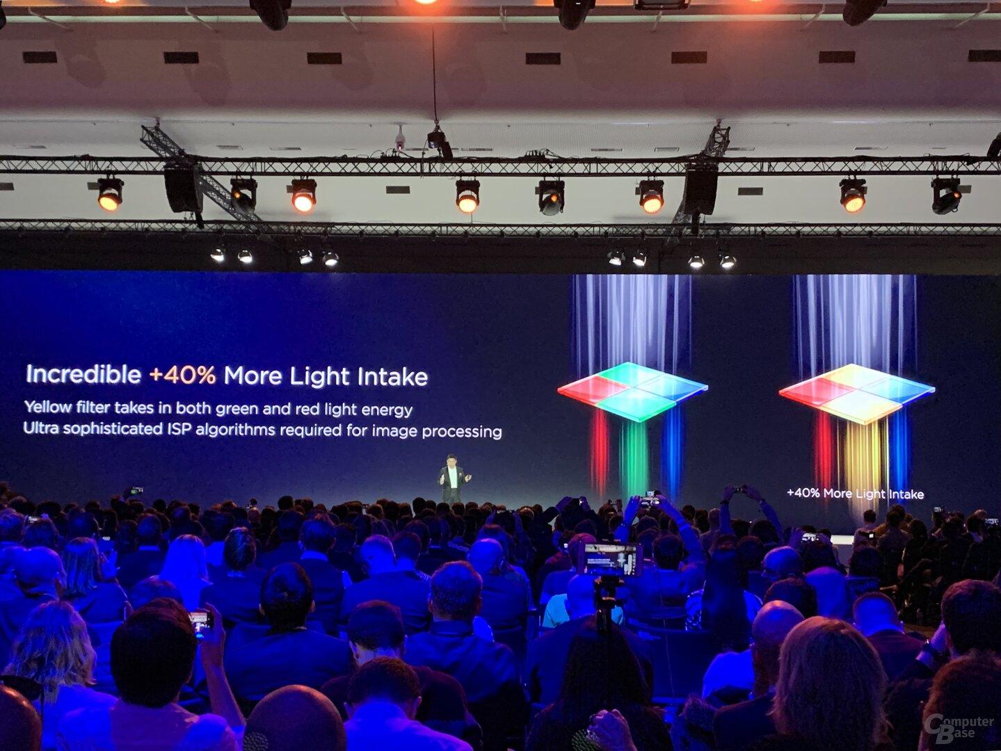 Die neue Anordnung soll 40 Prozent mehr Licht einfallen lassen