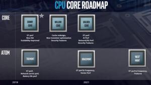 Intel Elkhart Lake: Neue Atom-Generation mit Tremont und Gen11-Grafik