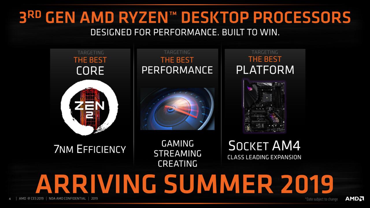 AMD-Gerüchte: Termine raten, Leistung erraten und das Stacking