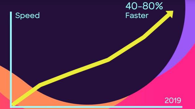 Firefox 67: Neuer Browser ist schneller und bringt mehr Sicherheit