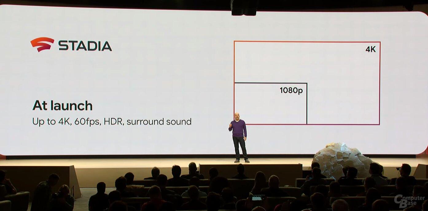 Zum Start mit bis zu 4K und 60 FPS