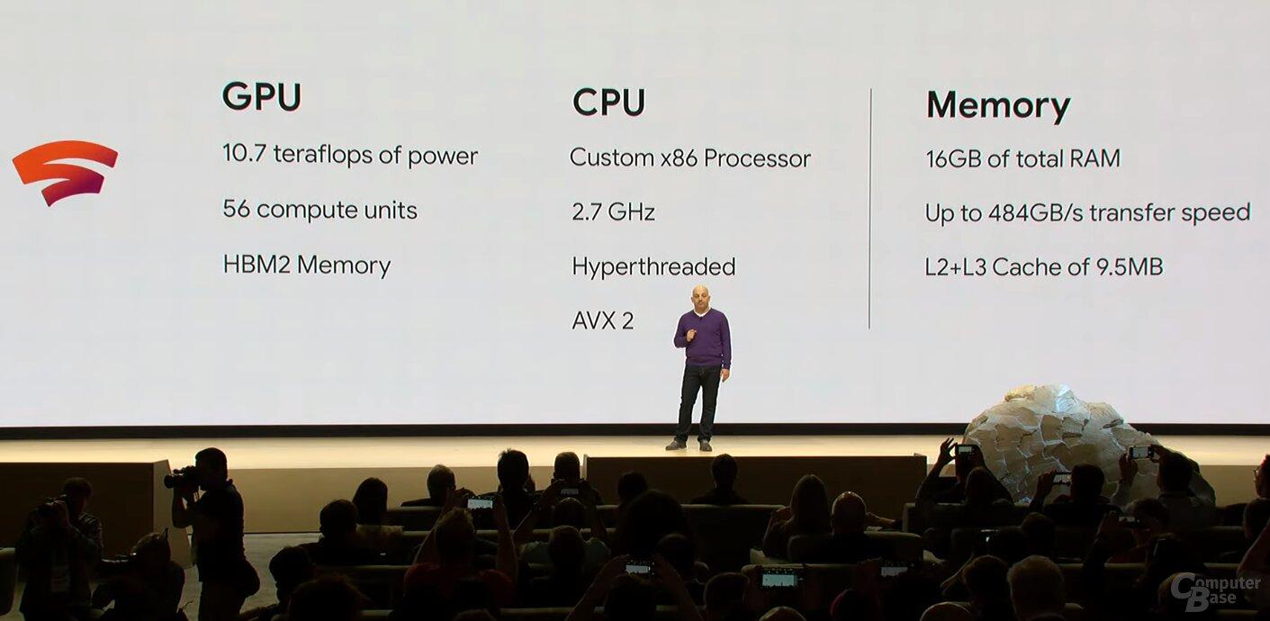 Custom CPU (von Intel?) und Custom GPU von AMD