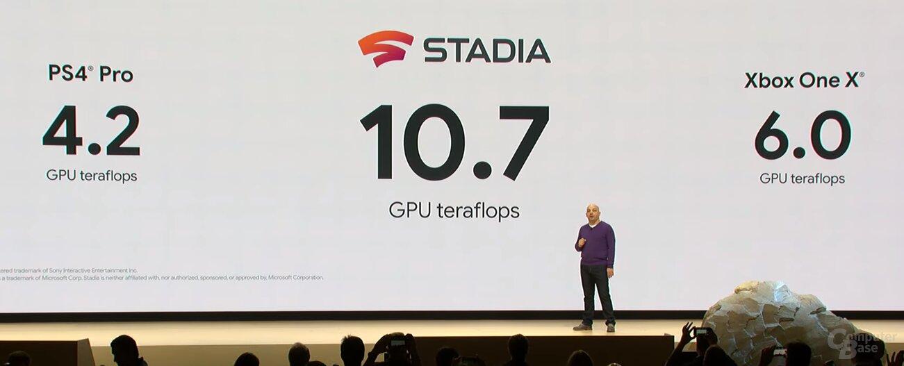 Stadia mit mehr GPU-Leistung als PlayStation 4 und Xbox One