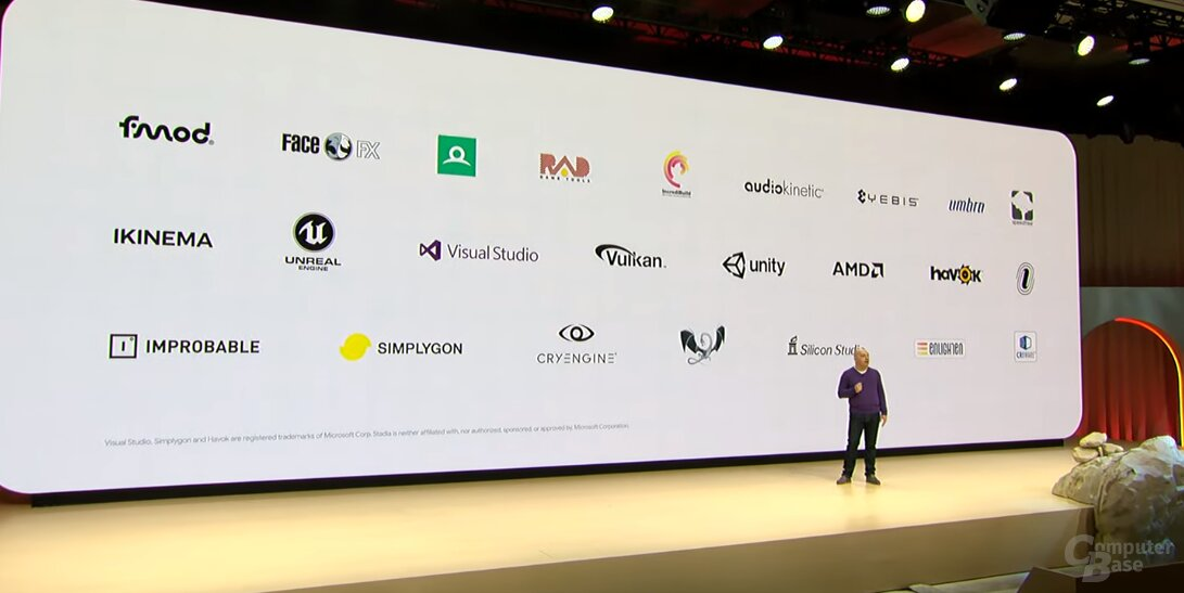 Googles Partner für Stadia