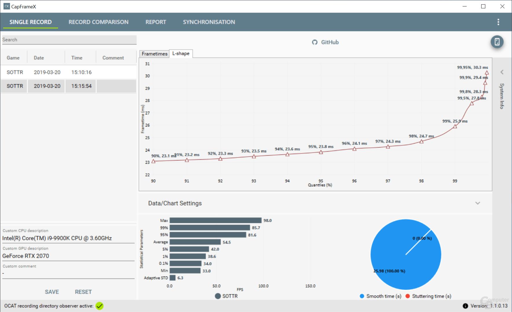 CapFrameX wertet OCAT-Messungen grafisch aus