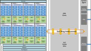 Intel-Gen11-Grafik: Als 900er-Serie in fünf Varianten für mehr Leistung
