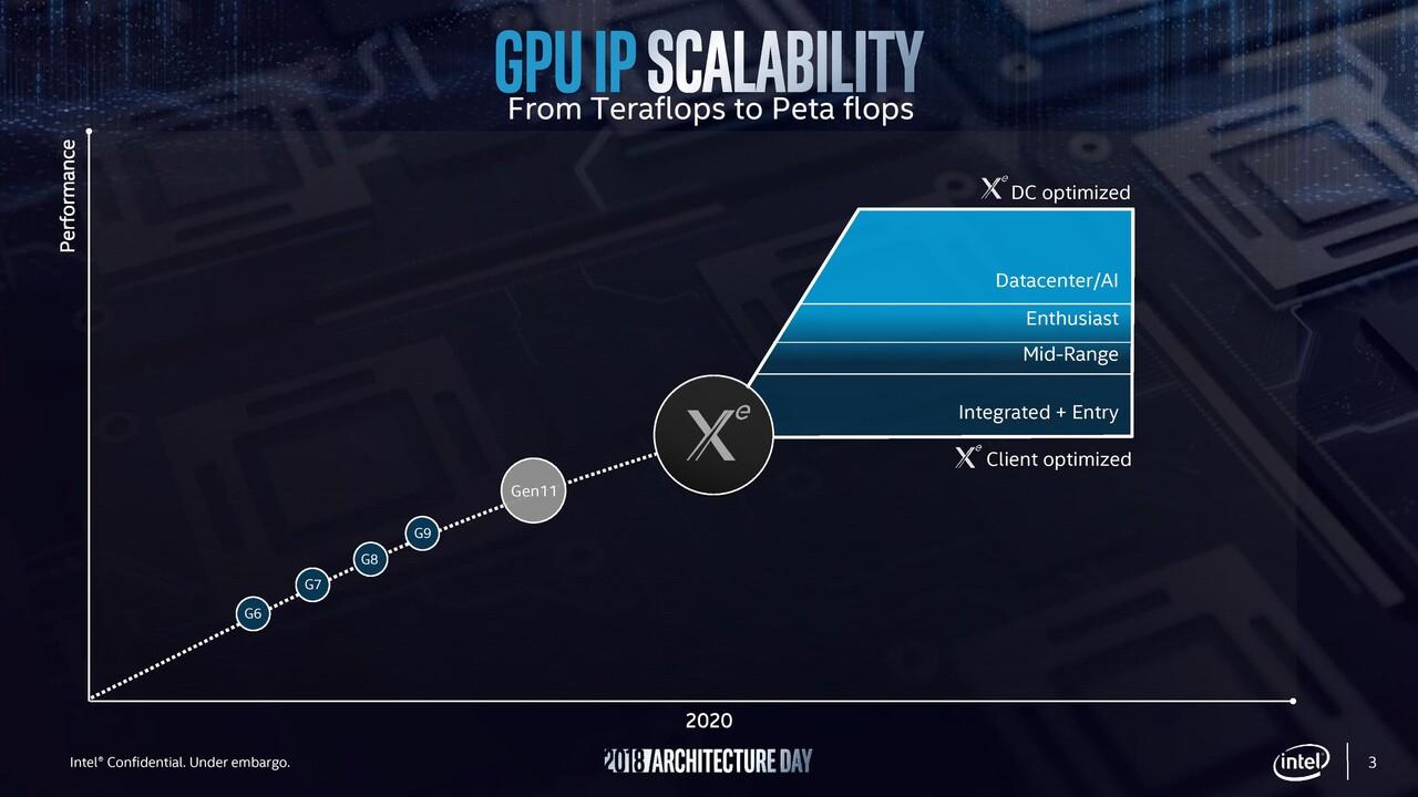 Tom Petersen: Intel bestätigt Wechsel des Nvidia-Managers