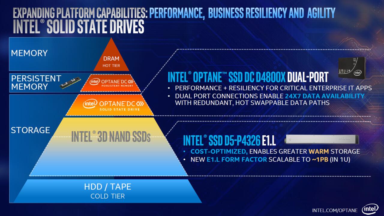 Intel-Speicherlösungen: Start für 3D‑XPoint‑RAM und neue Datacenter-SSDs