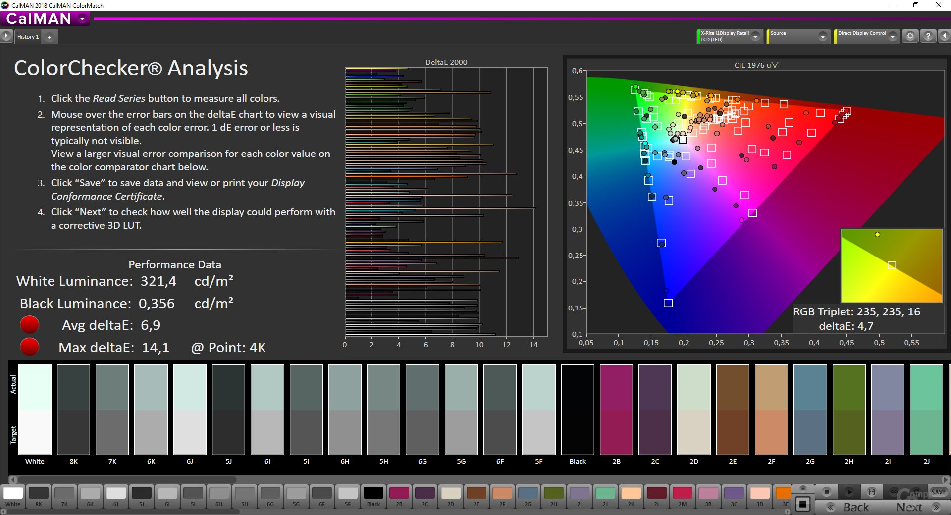 "ColorMatch-Testergebnis des ViewSonic XG240R – Modus ""Native"""