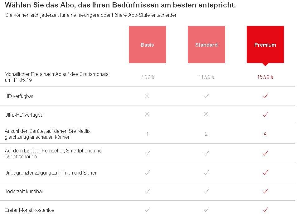 Netflix erhöht die Preise in Deutschland