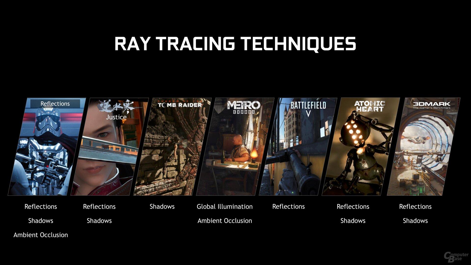 Sieben Anwendungen können jetzt Raytracing