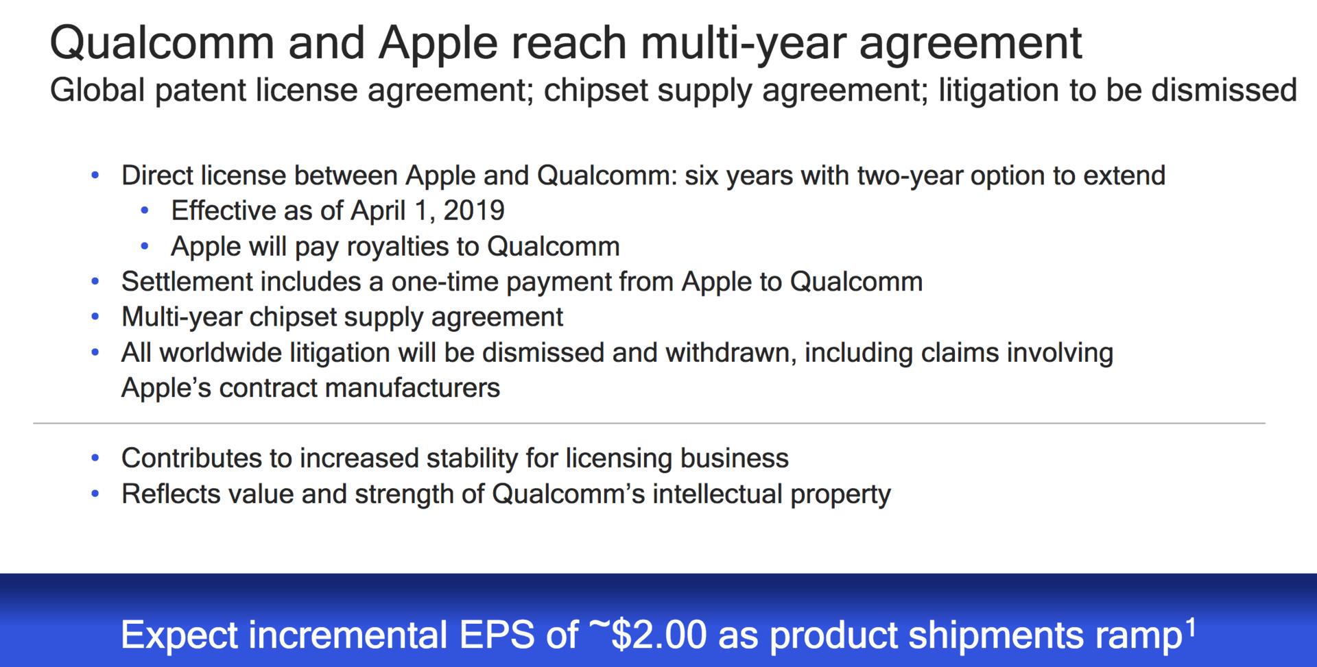 Qualcomm und Apple einigen sich