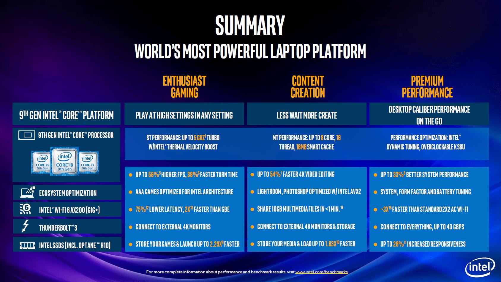 Intel CFL-H Refresh Notebook