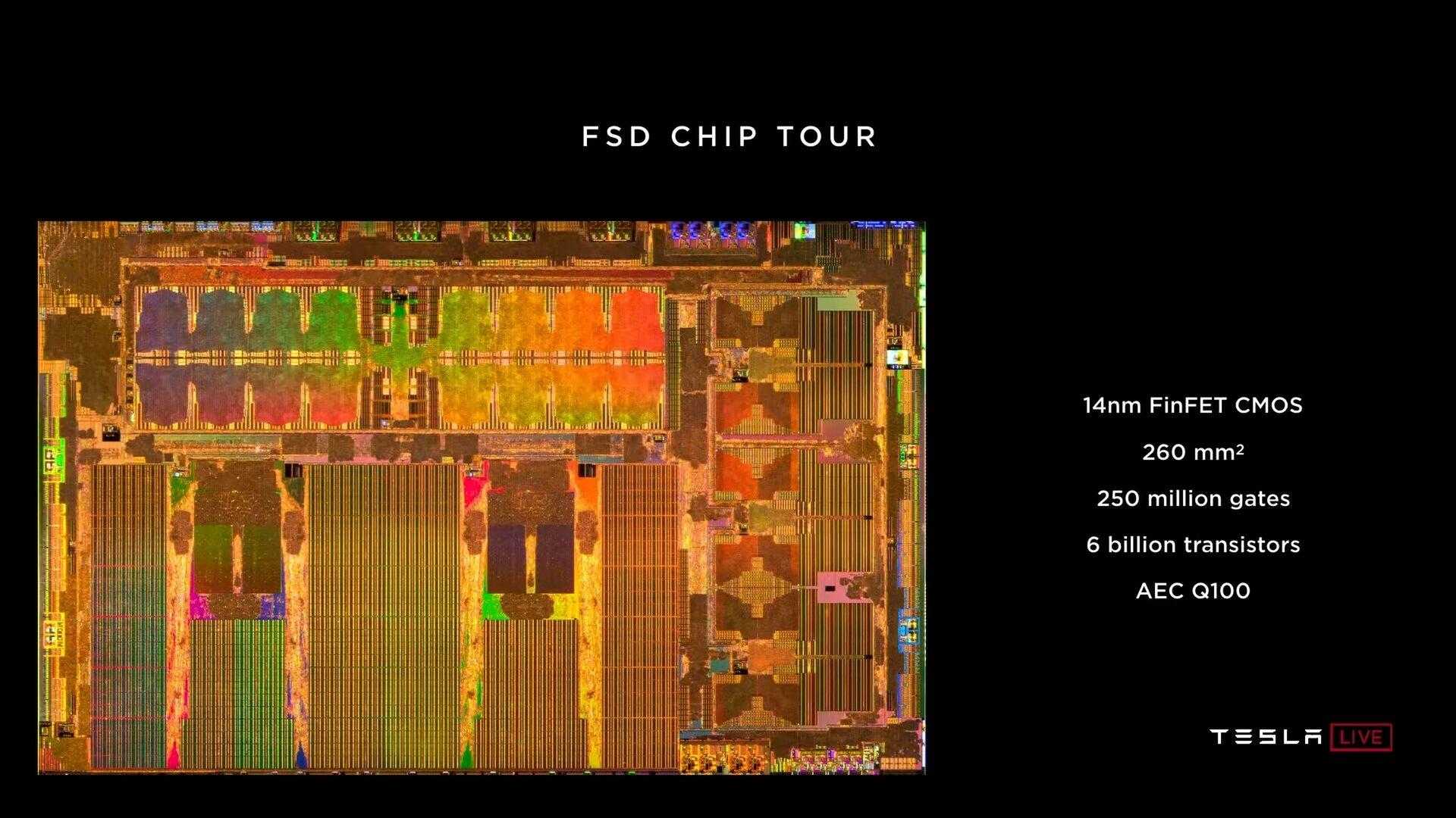 Die des FSD-Chips im Detail