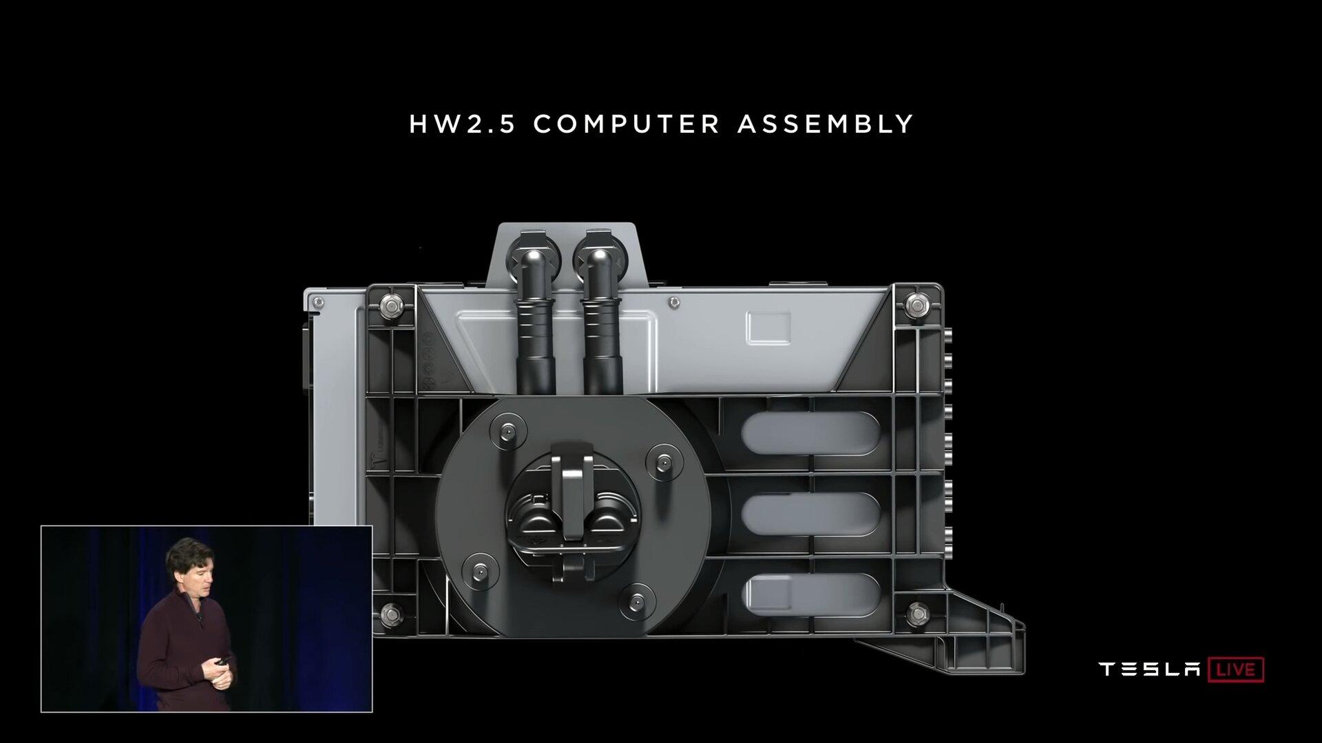 Bordcomputer für Hardware 2.5