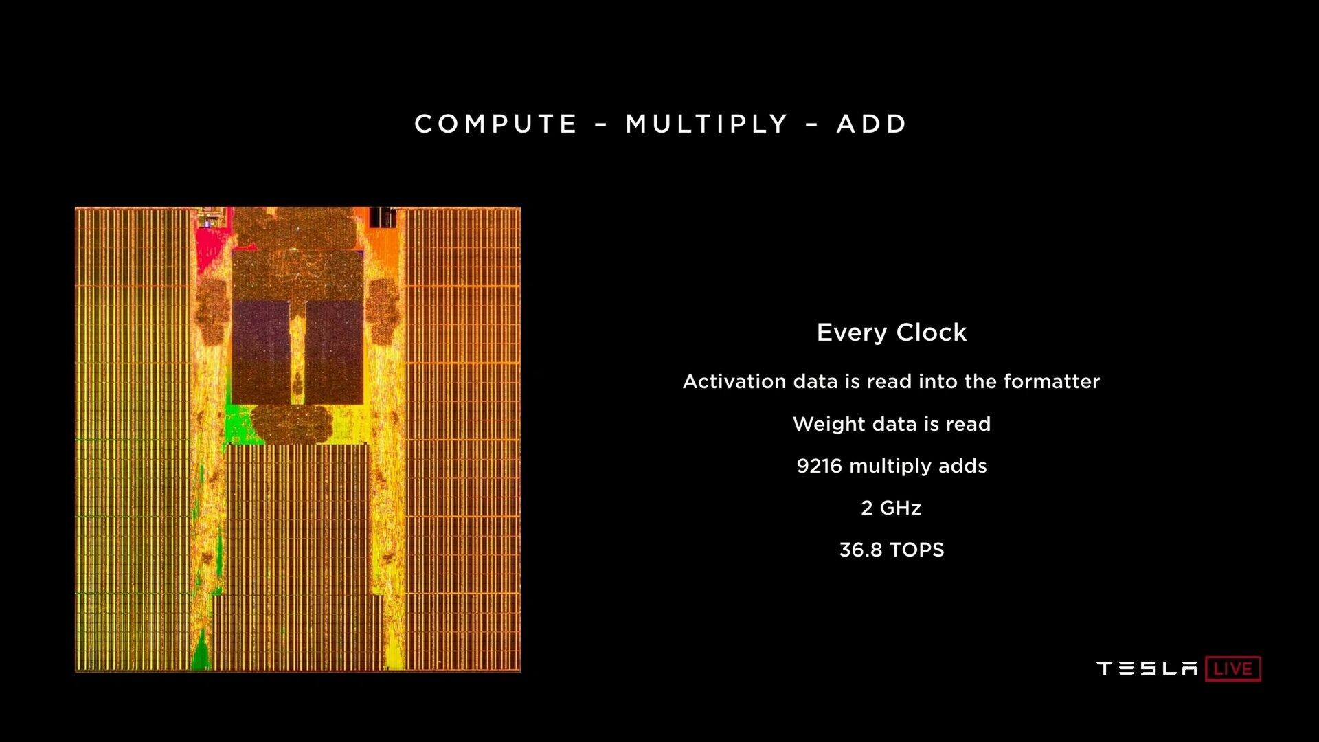 Neural-Network-Prozessor von Tesla