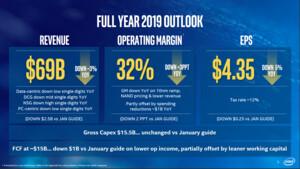 Quartalszahlen: Der Ausblick von Intel trübt sich deutlich ein