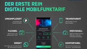 Freenet Funk: Unlimitiertes LTE-Datenvolumen für 30Euro