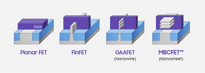 Entwicklung bei Transistoren