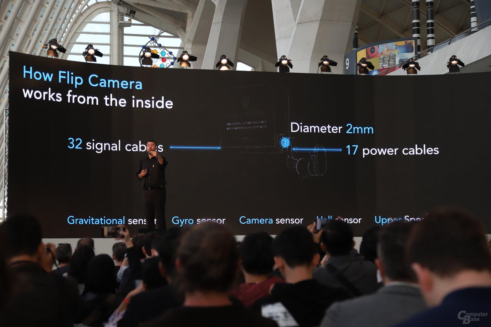 Einblicke in die Klapp-Kamera