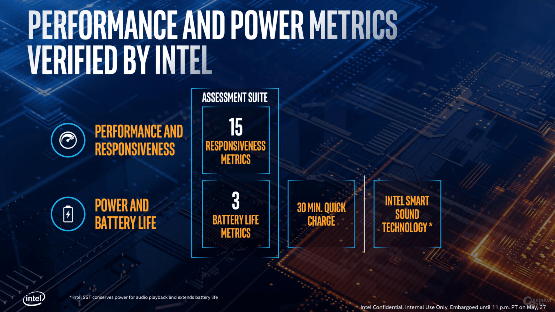Intel Project Athena – Performance-Anforderungen
