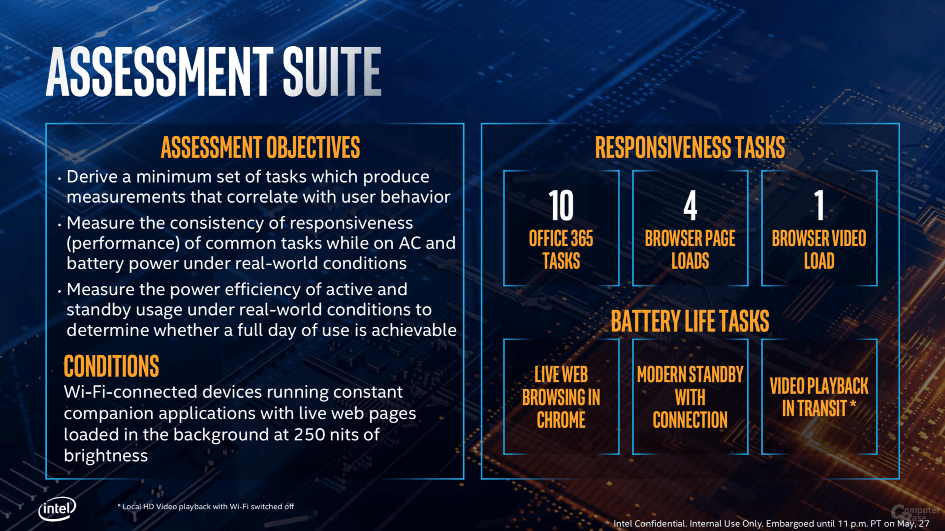 Intel Project Athena – Tests aus dem echten Leben