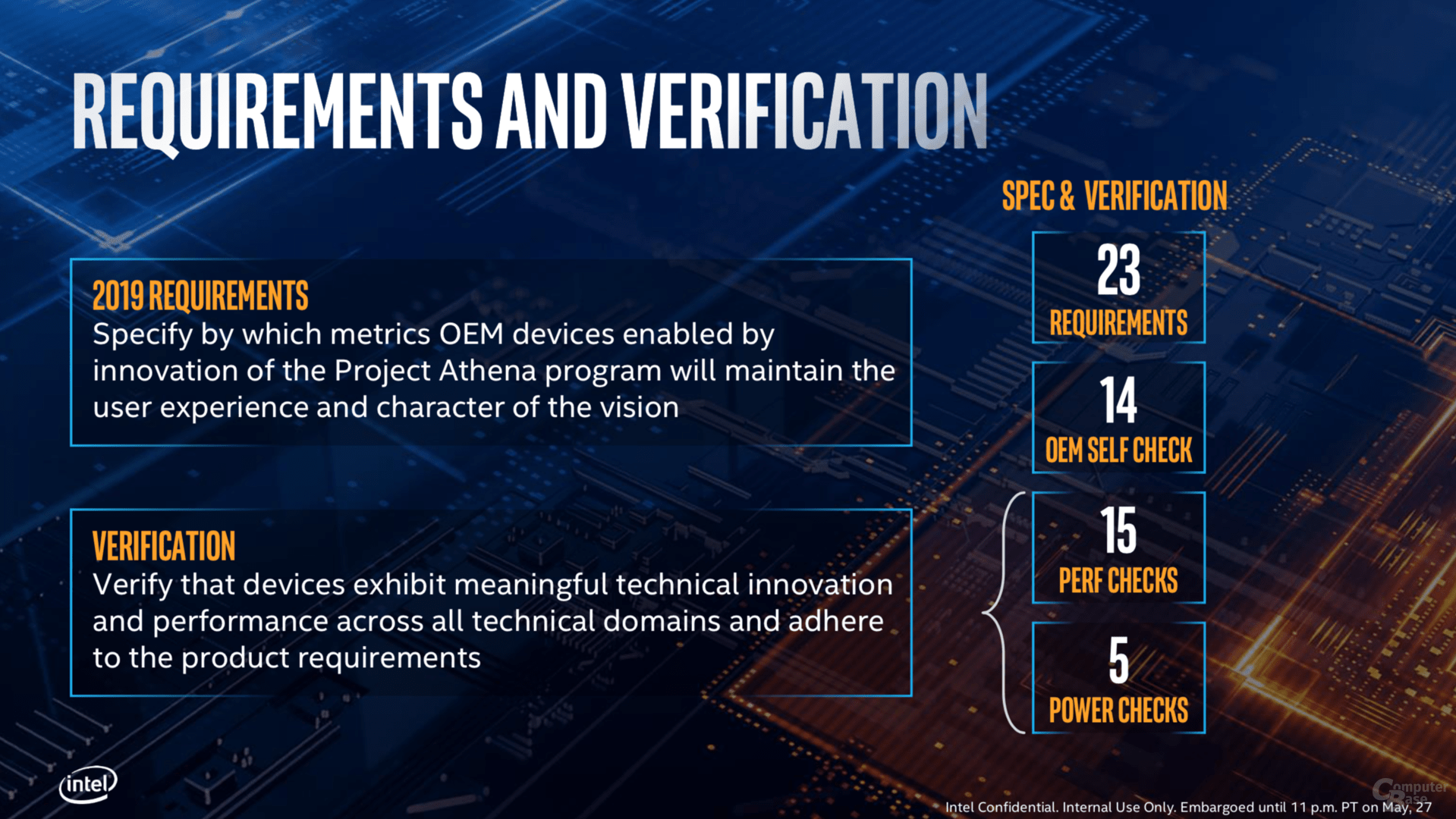Intel Project Athena – Requirements