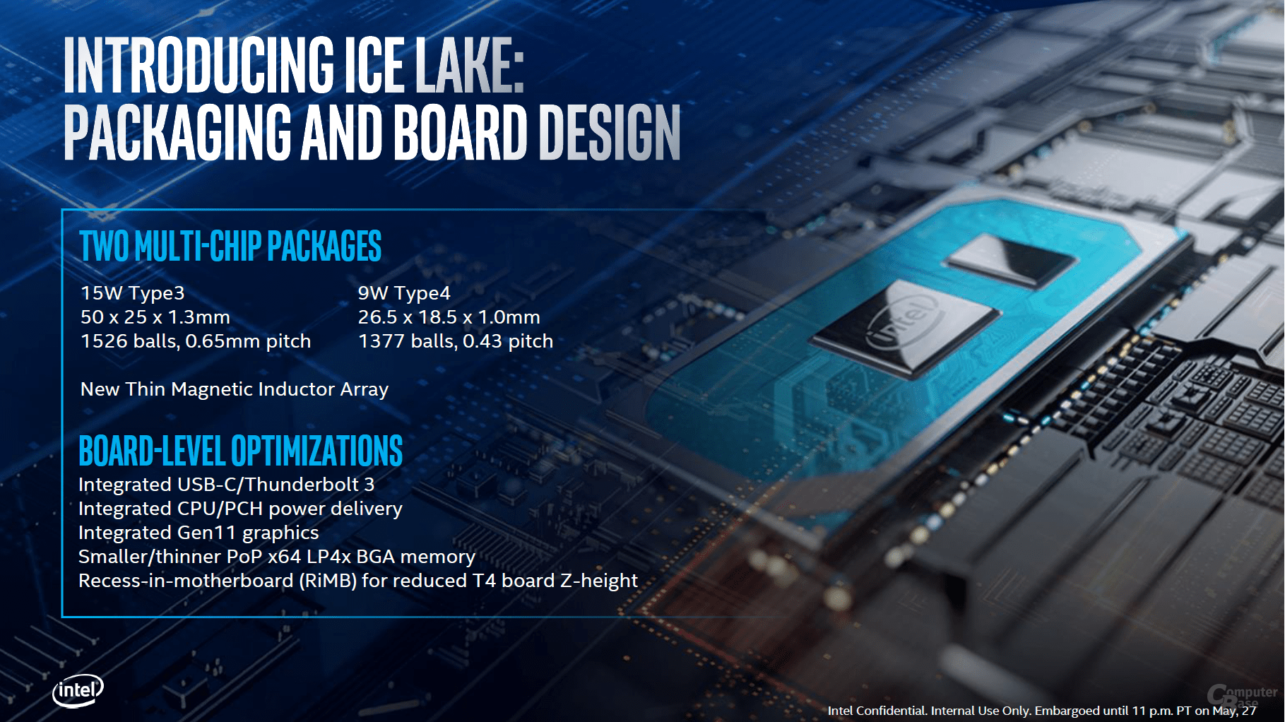 Ice Lake Package