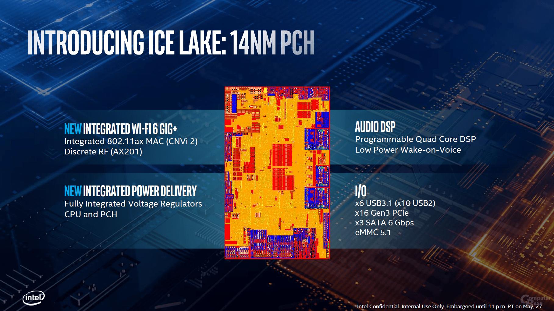 Ice Lake PCH