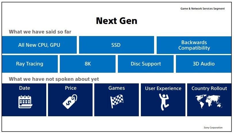 Fähigkeiten der PlayStation 5