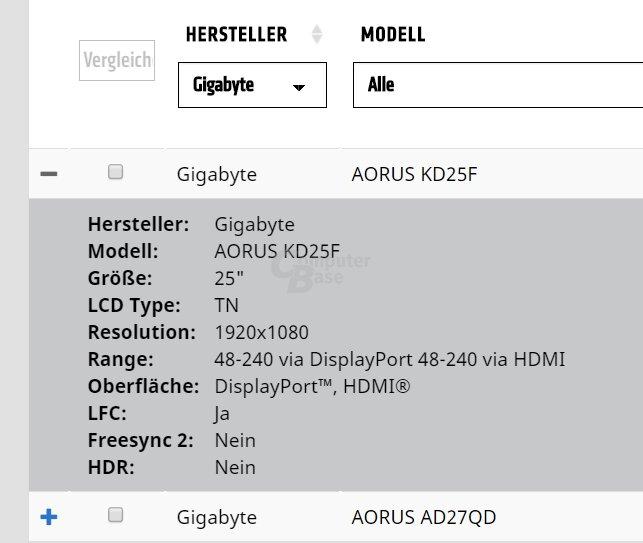 AMD liefert erste Details zum Gigabyte Aorus KD25F mit 240 Hz