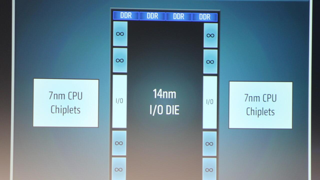 AMD Ryzen 3000: Details zu PCIe 4.0 bei Matisse und X570-Chipsatz