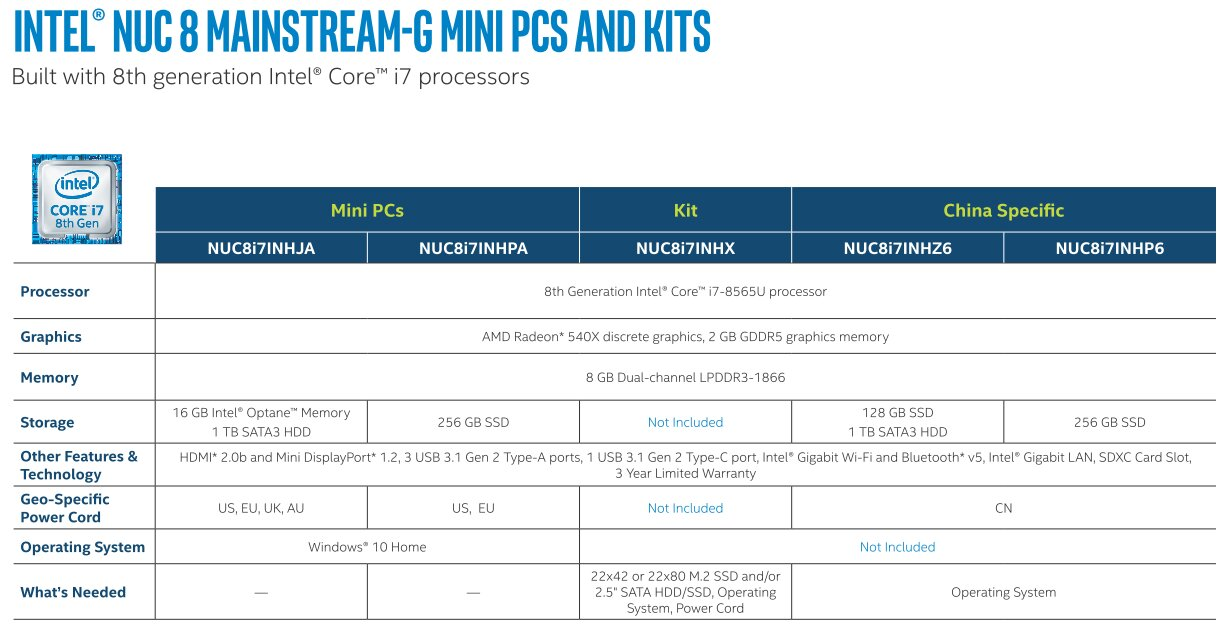 Intel NUC 8 Mainstream-G (Islay Canyon) mit Core i7