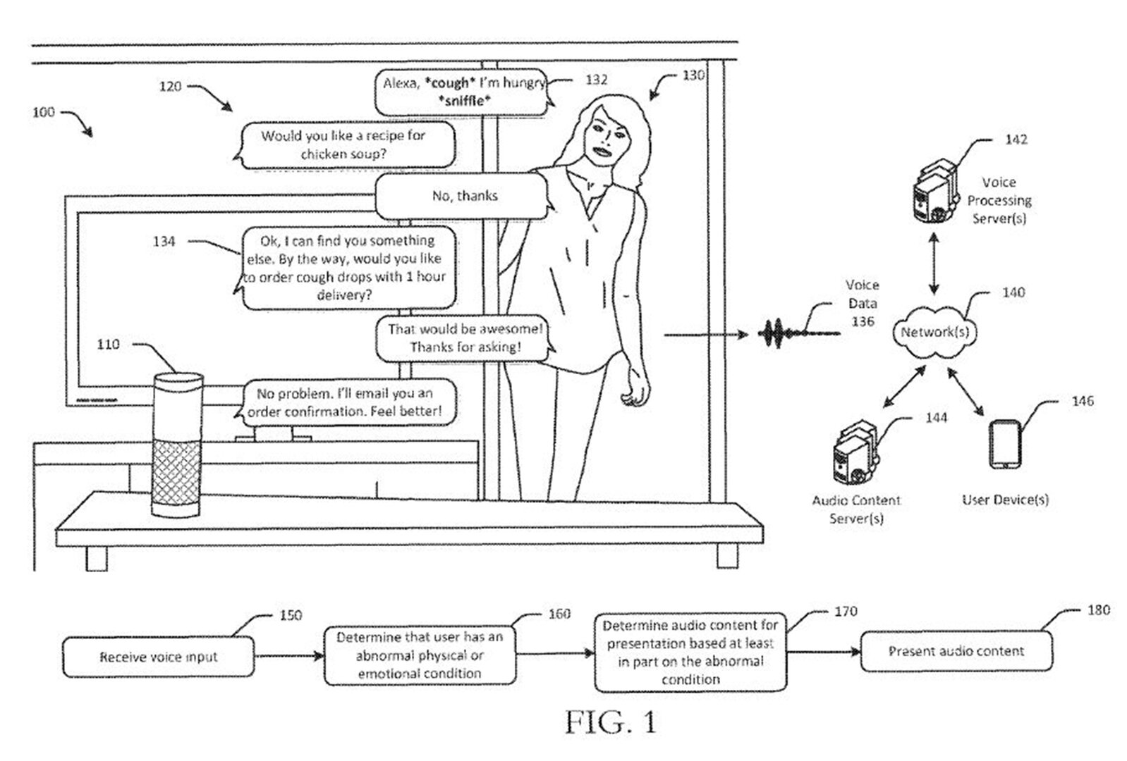Patentantrag von Amazon zur Erkennung von Emotionen
