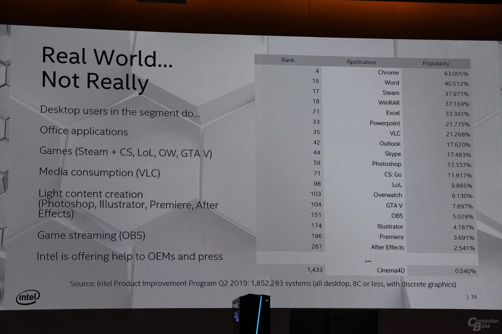 Pre-Computex-Event von Intel