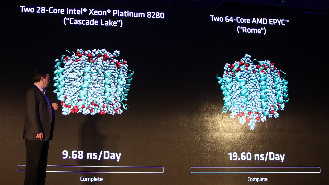 AMD Epyc 2: Dual-Sockel-Rome deklassiert 2× Intel Cascade-Lake-SP