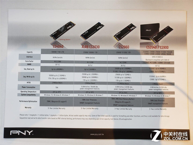 PNY CS4040 NVMe Gen4x4 M.2 SSD