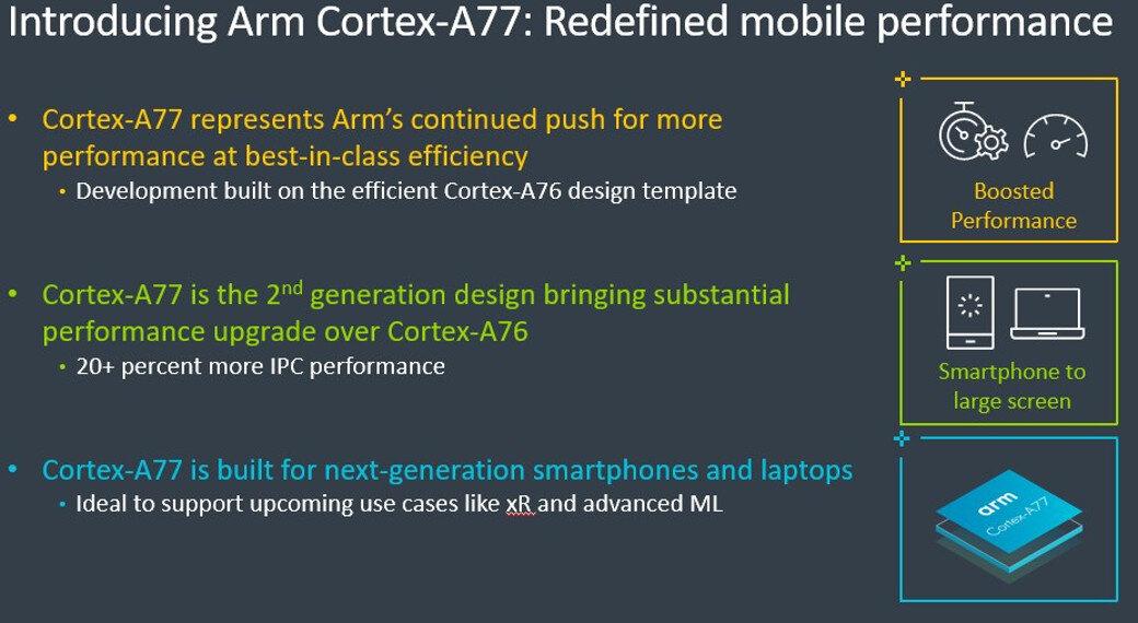 ARM Cortex-A77 CPU