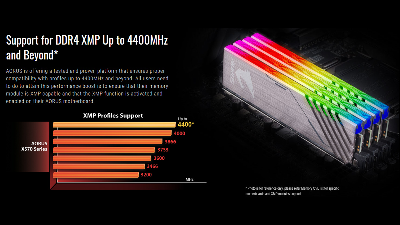 DDR4-4400+ sollen per XMP-Profil möglich sein