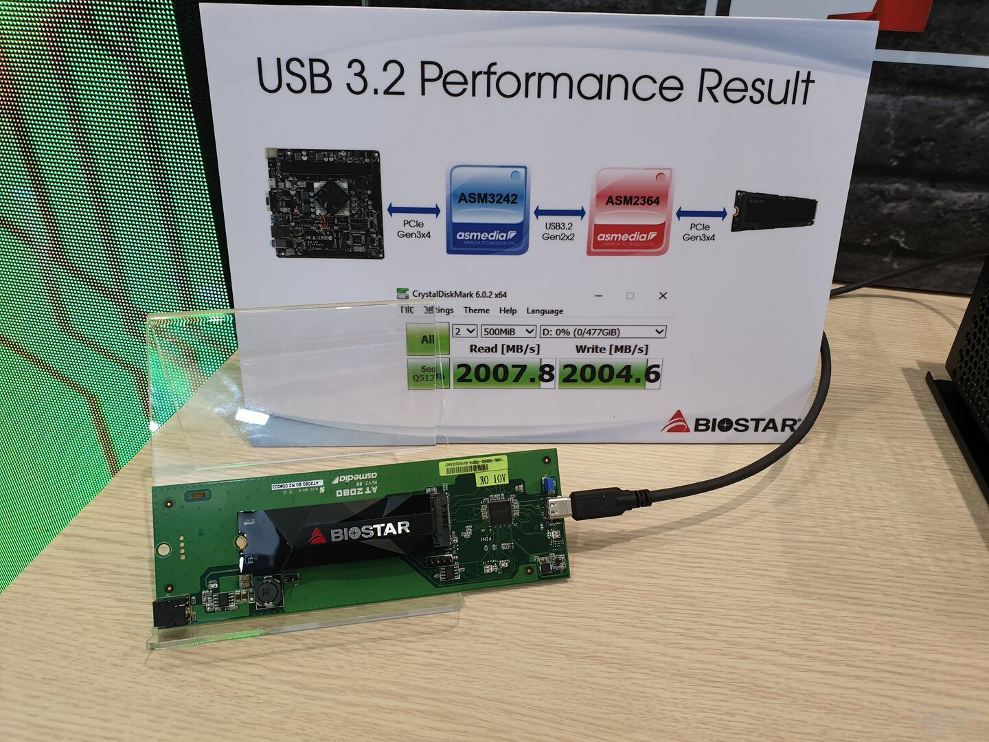 USB 3.2 mit 2 GByte/s in Aktion