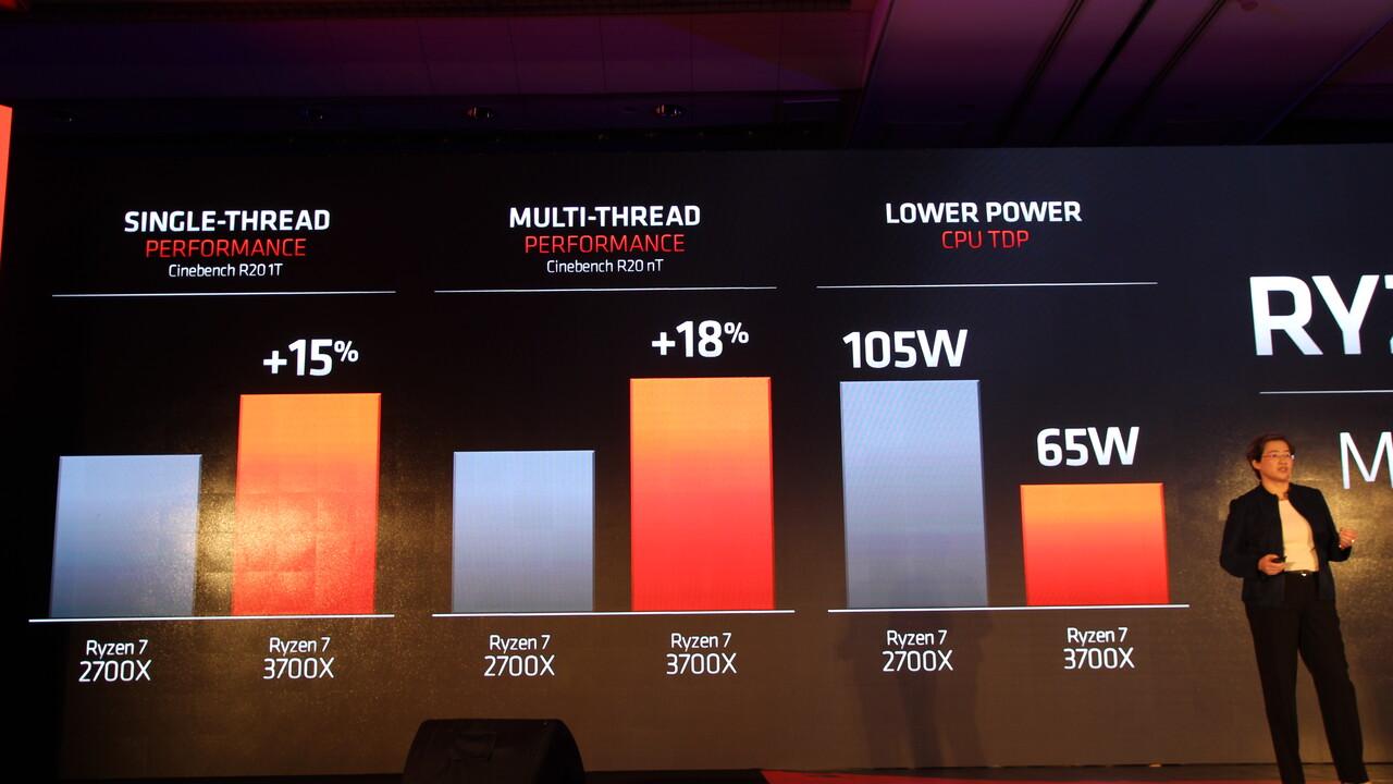 Wochenrück- und Ausblick: Mehr Leistung pro Takt von AMD und Intel zur Computex