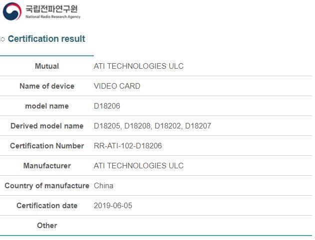 Zulassung für neue AMD-Grafikkarte(n)