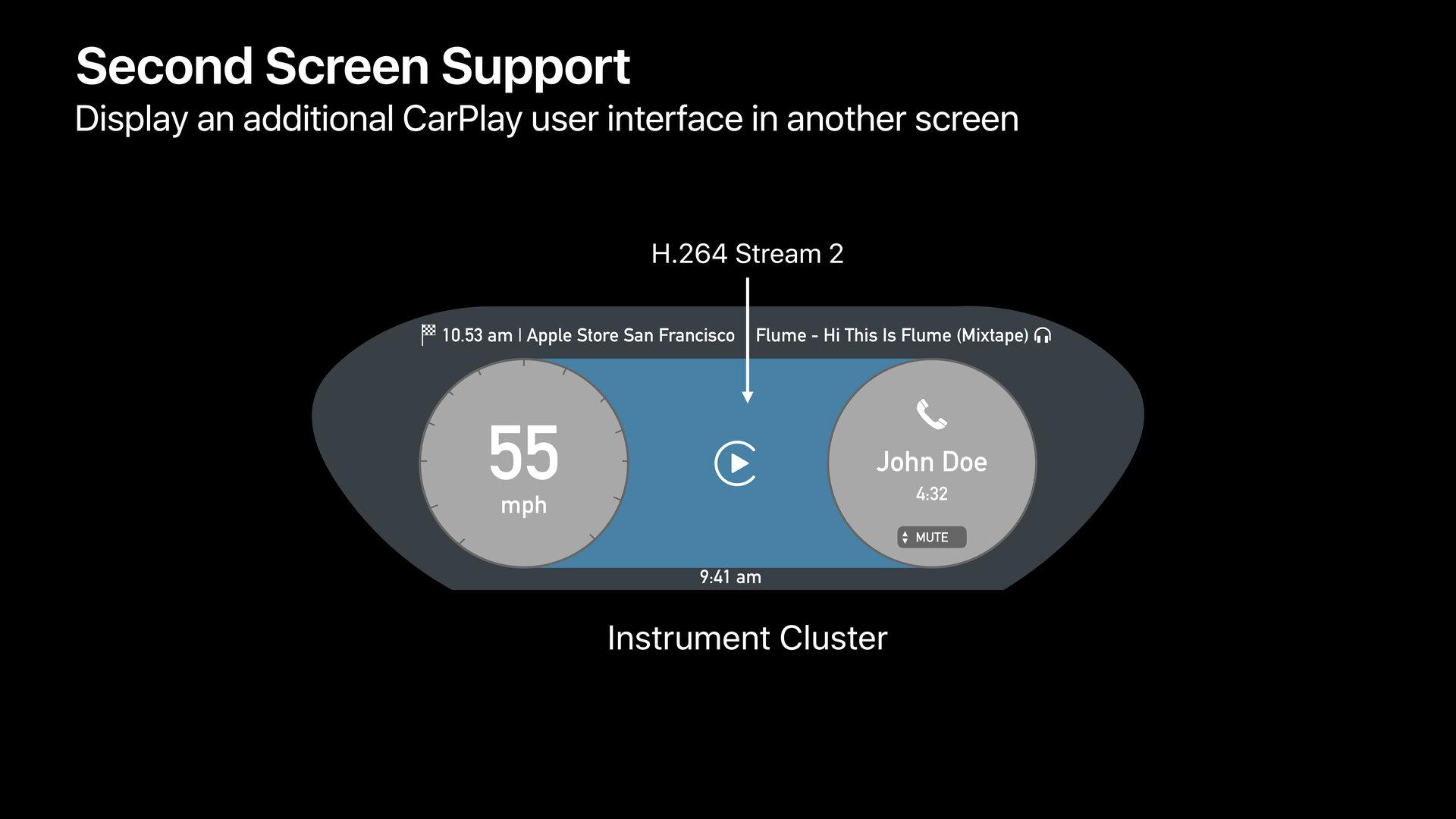 Ein CarPlay-Stream zwischen den Rundinstrumenten