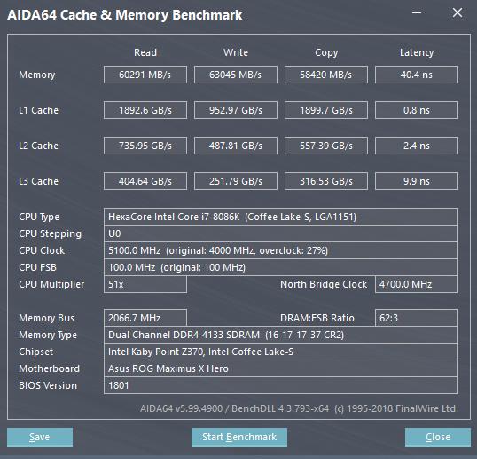 4× 8 GB G.Skill Trident Z RGB@DDR4-4133 CL16