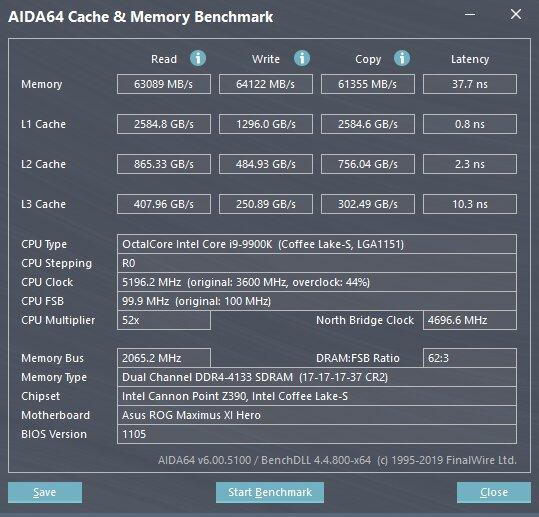4× 8 GB G.Skill Trident Z RGB@DDR4-4133 CL17