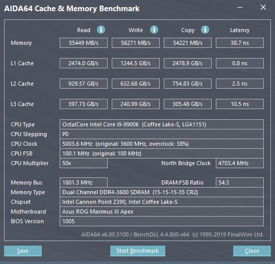 2× 16 GB G.Skill Trident Z@DDR4-3600 CL15
