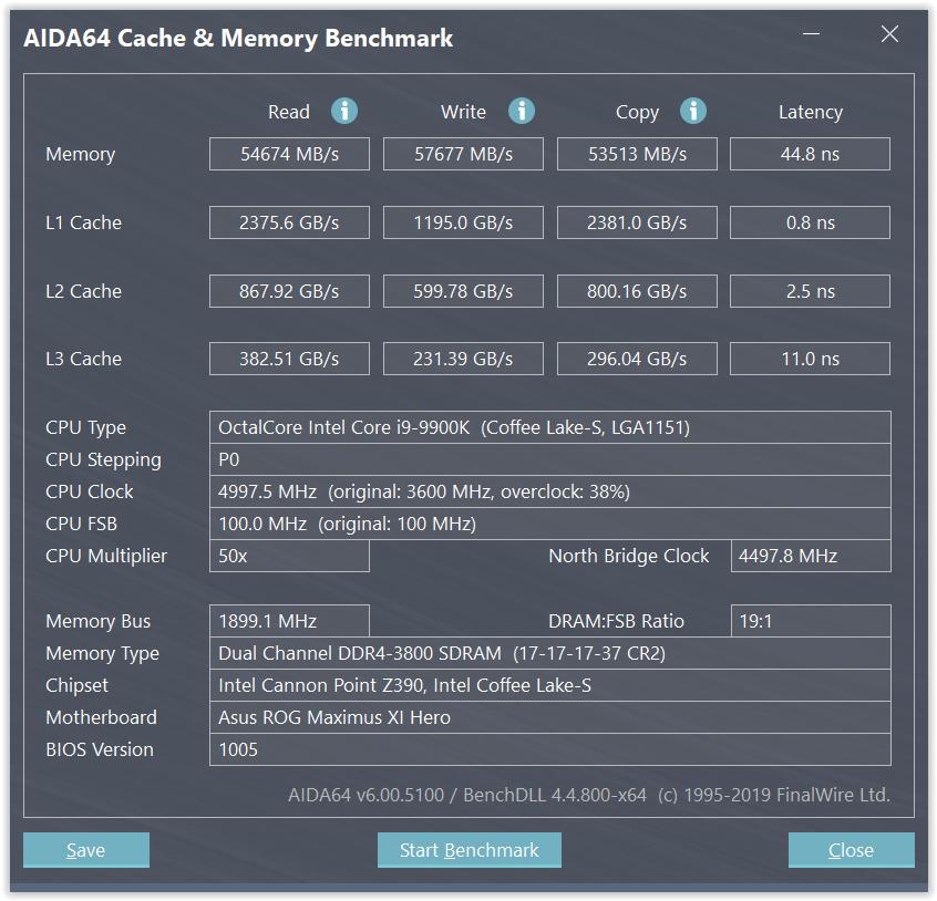 2× 16 GB G.Skill Trident Z RGB@DDR4-3800 CL17